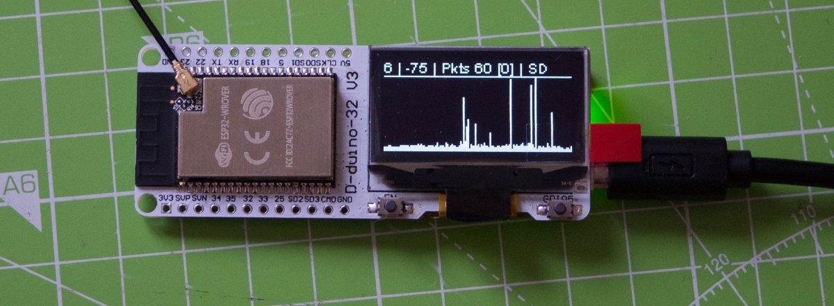 An ESP32-Based Packet Monitor | Espressif Systems