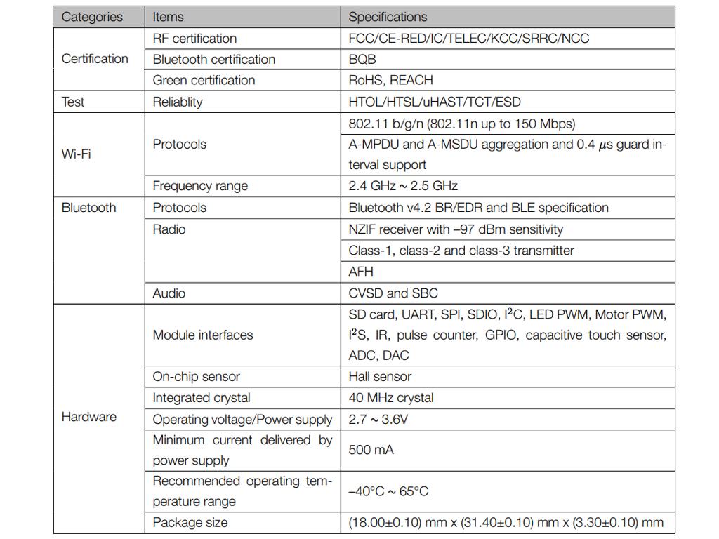 New Espressif Module ESP32-WROVER-B | Espressif Systems