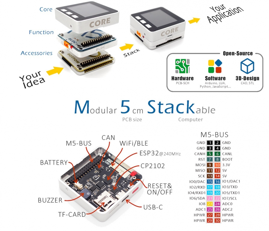 M5Stack to be Relaunched with ESP32 | Espressif Systems